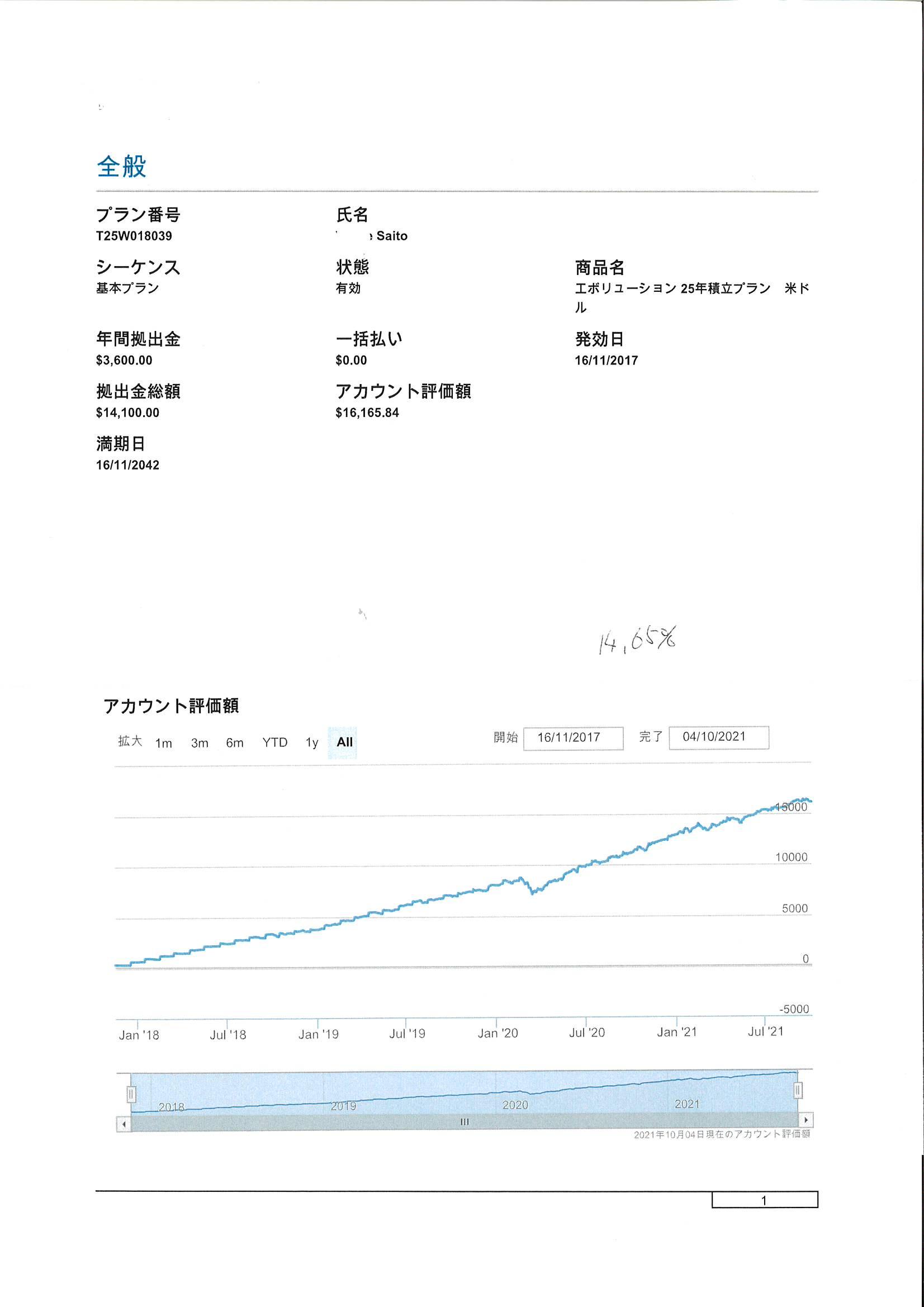 運用実績(2021.09)